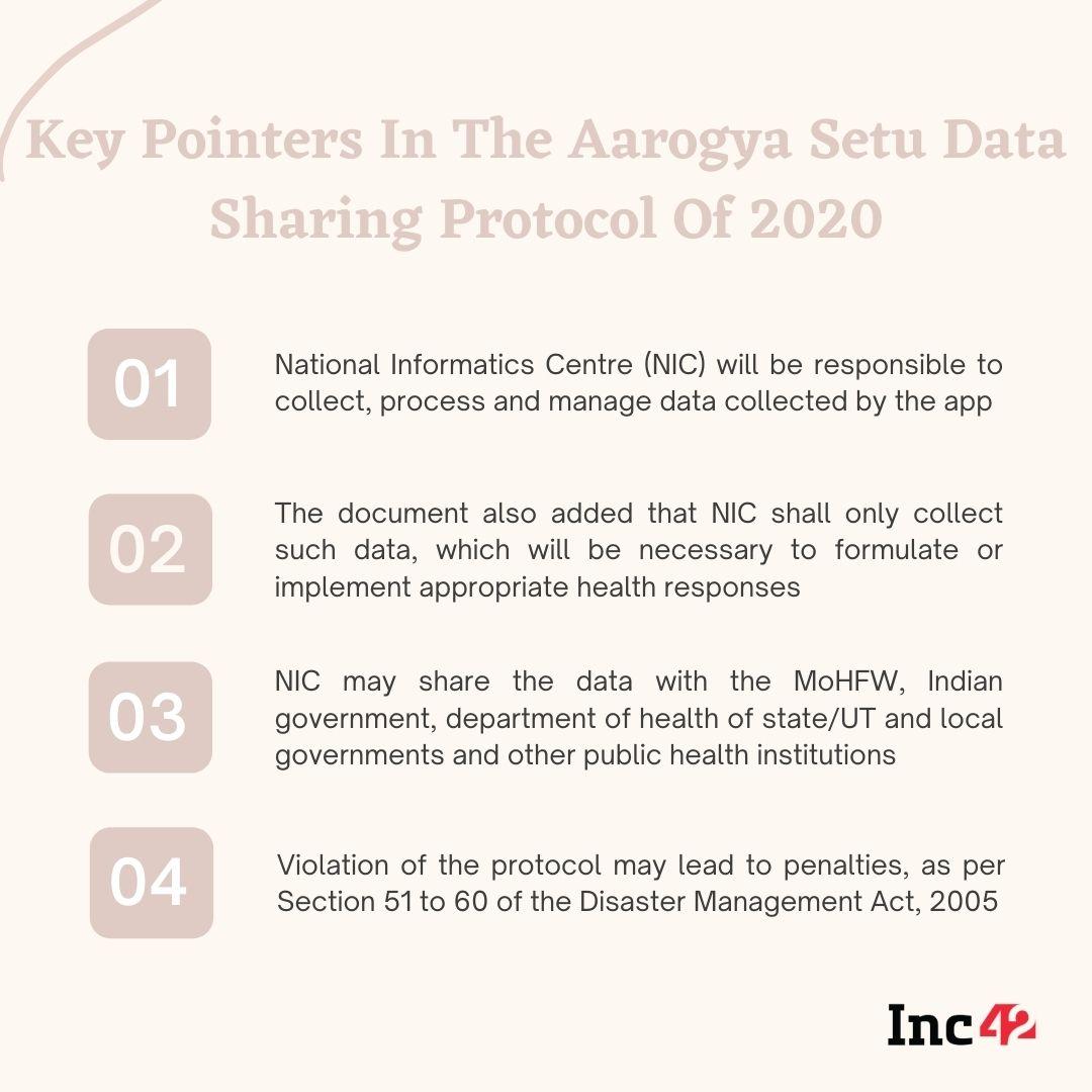 As Feared, Aarogya Setu Turned Into Citizen Surveillance App In Delhi HC Order