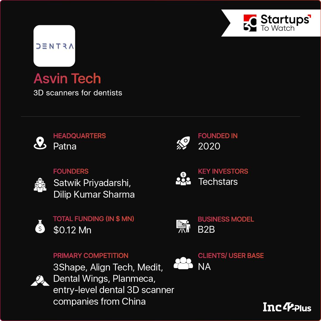 Asvin Tech
