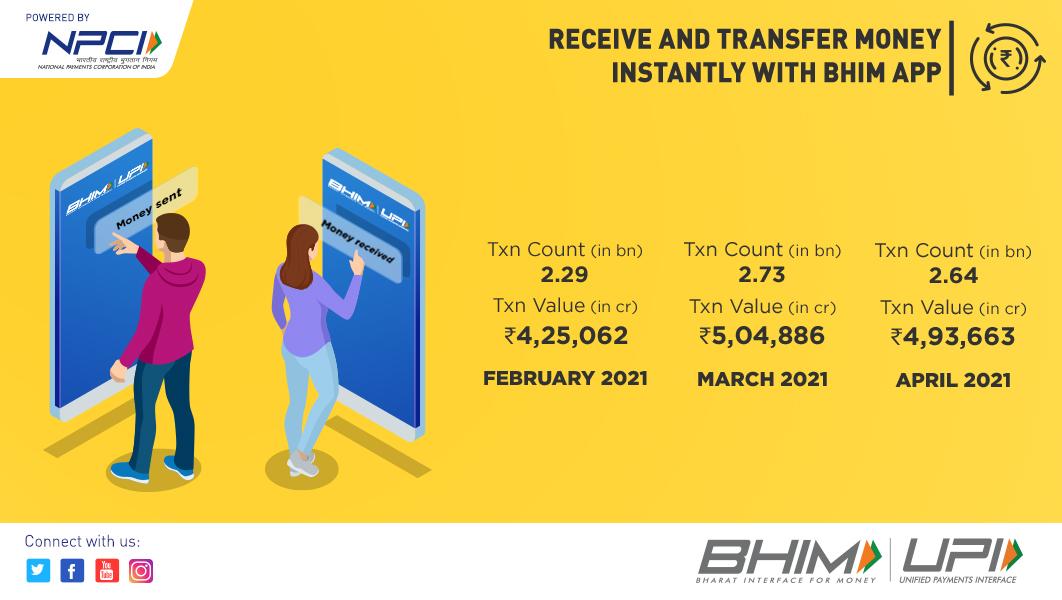 UPI April 2021 Transactions