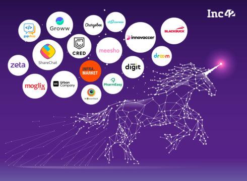 list of unicorns in india in 2021