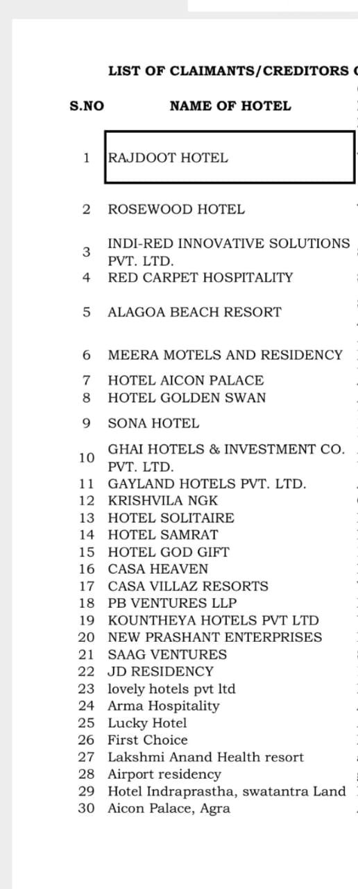 FHRAI-creditors-list