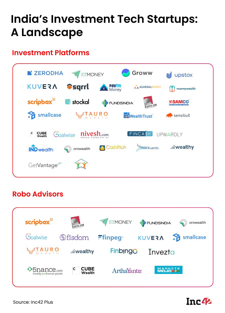 Investment Tech Landscape