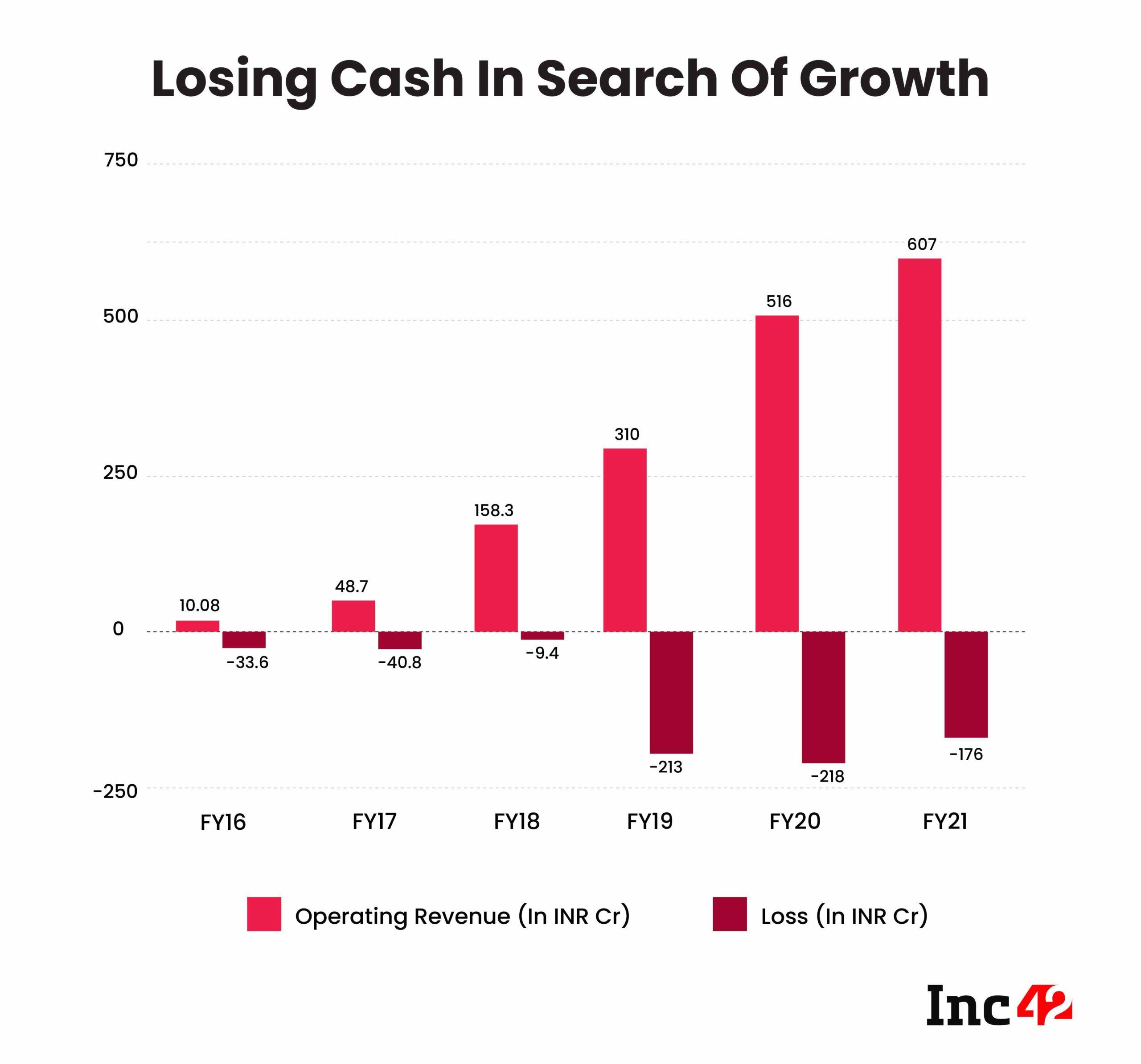 Decoding IPO-Bound Policybazaar's $6 Bn Fintech Juggernaut